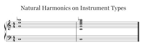HarmonicsInstruments.PNG